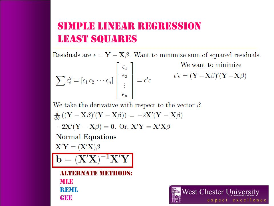 SIMPLE LINEAR REGRESSION Least squares