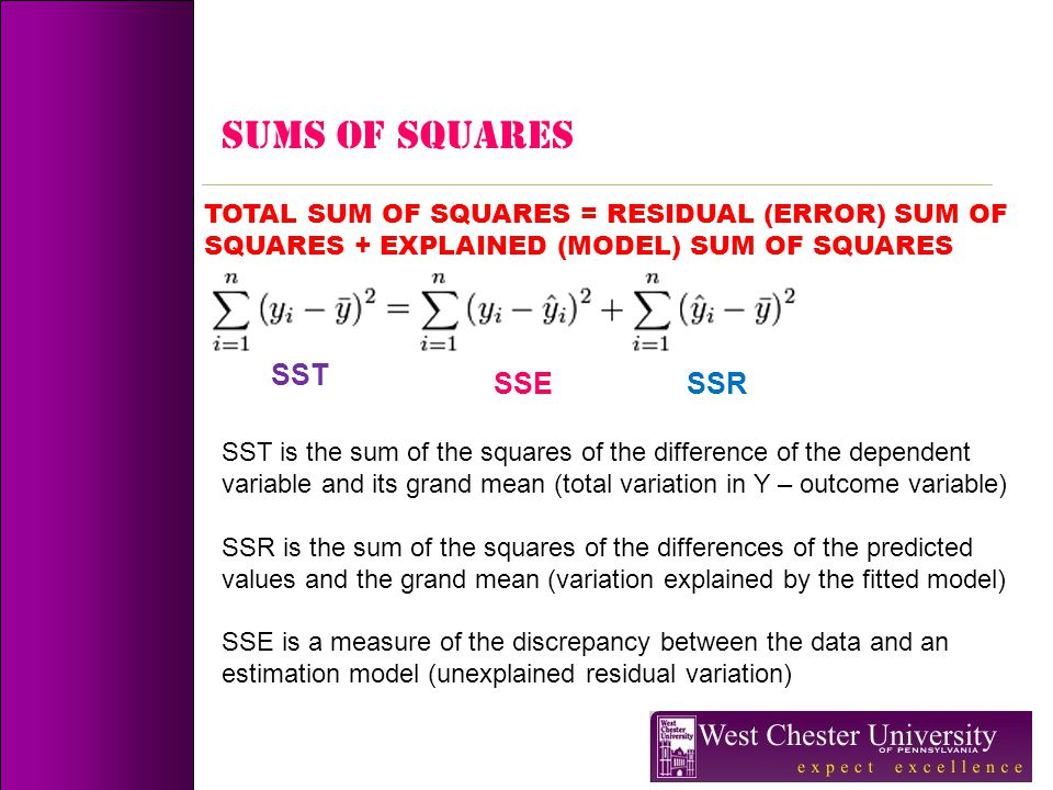 SUMS OF SQUARES SST SSE SSR