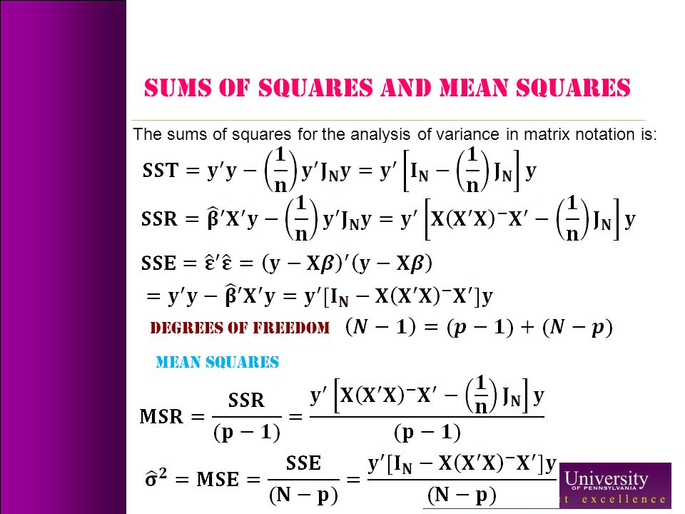 SUMS OF SQUARES and mean squares