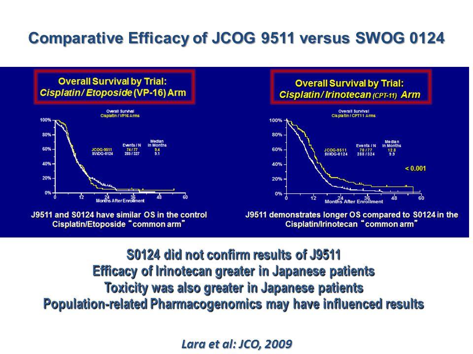 Comparative Efficacy of JCOG 9511 versus SWOG 0124