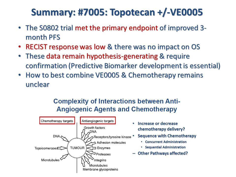 Summary: #7005: Topotecan +/-VE0005