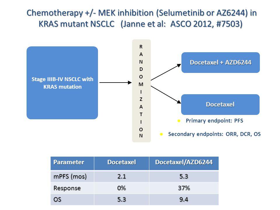 Chemotherapy +/- MEK inhibition (Selumetinib or AZ6244) in KRAS mutant NSCLC (Janne et al: ASCO 2012, #7503)