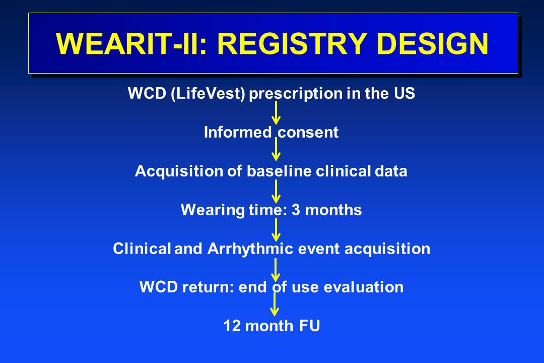 WEARIT-II: REGISTRY DESIGN
