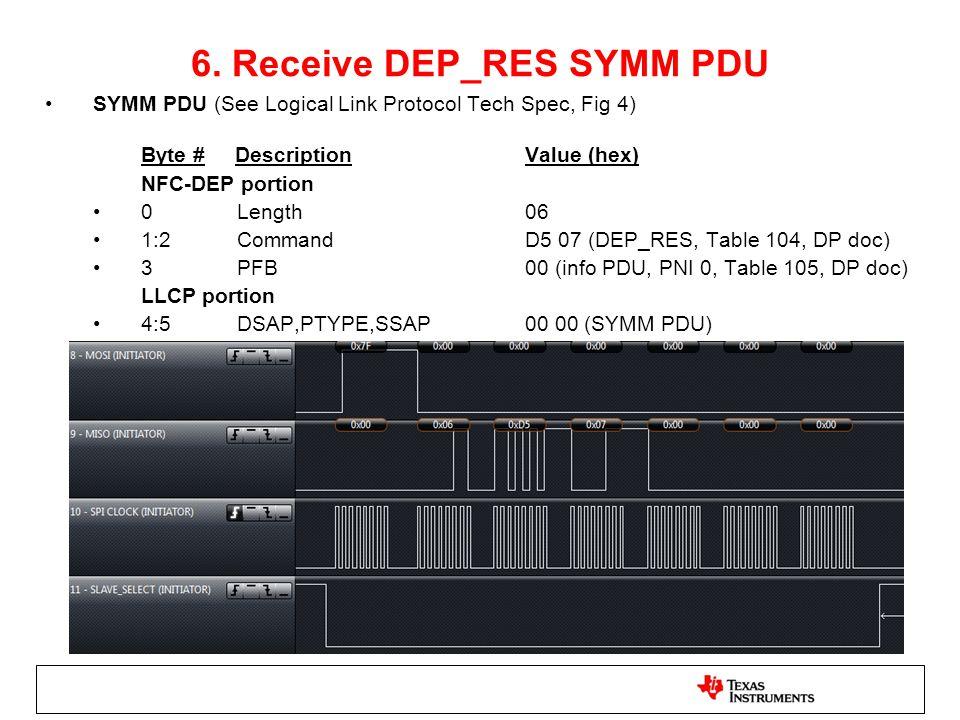 6. Receive DEP_RES SYMM PDU