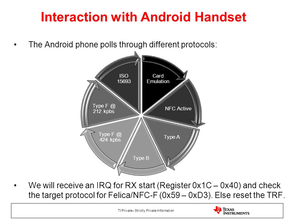 Interaction with Android Handset