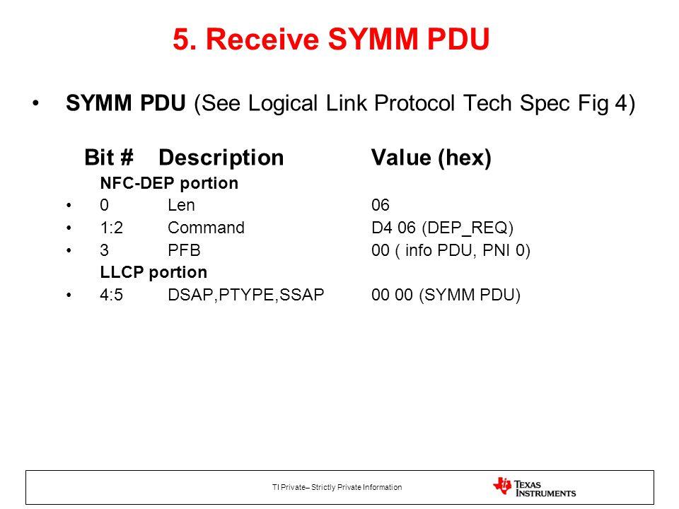5. Receive SYMM PDU SYMM PDU (See Logical Link Protocol Tech Spec Fig 4) Bit # Description Value (hex)