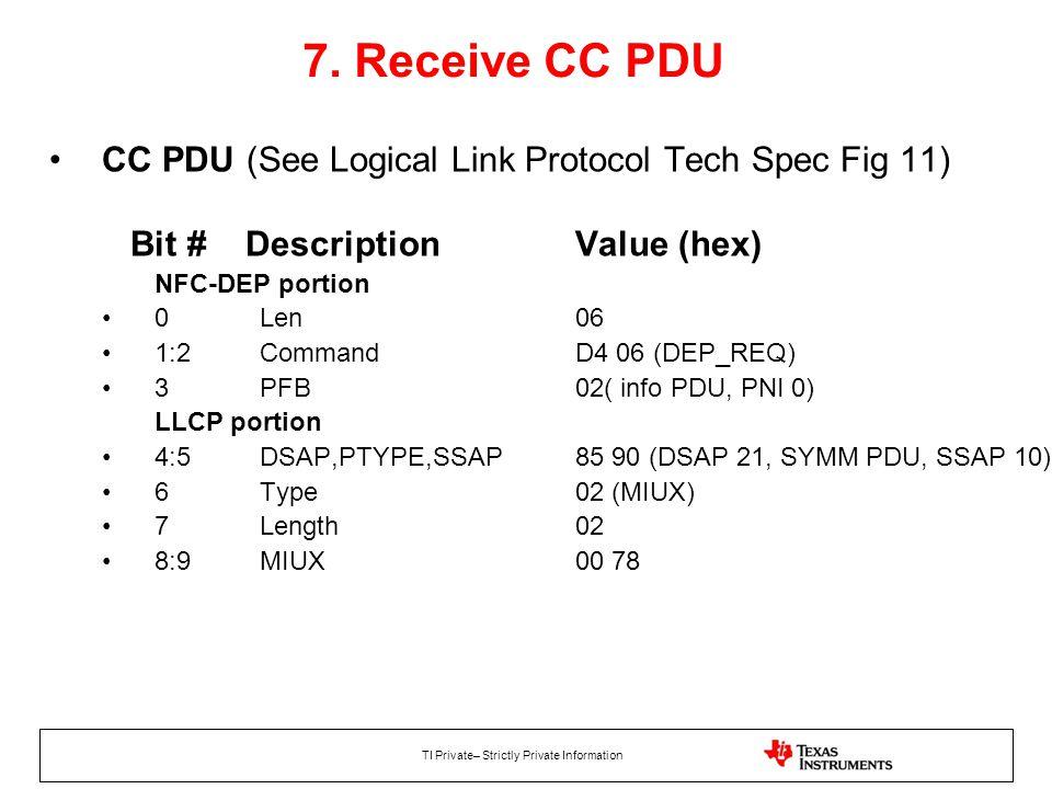 7. Receive CC PDU CC PDU (See Logical Link Protocol Tech Spec Fig 11)