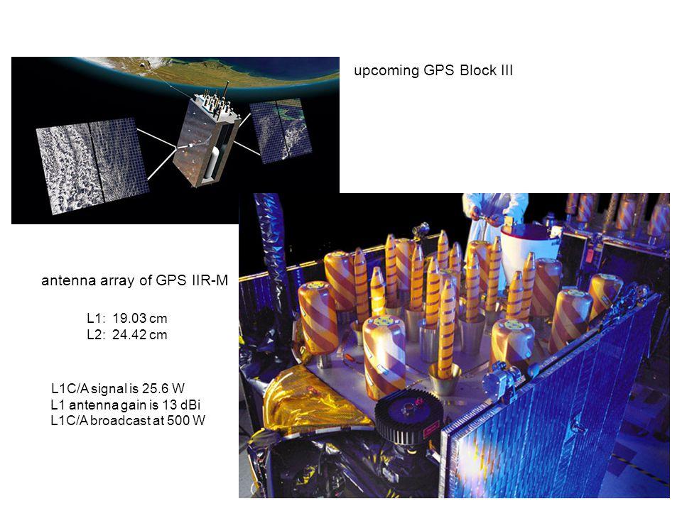 antenna array of GPS IIR-M
