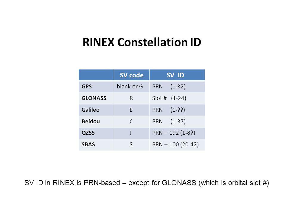 RINEX Constellation ID