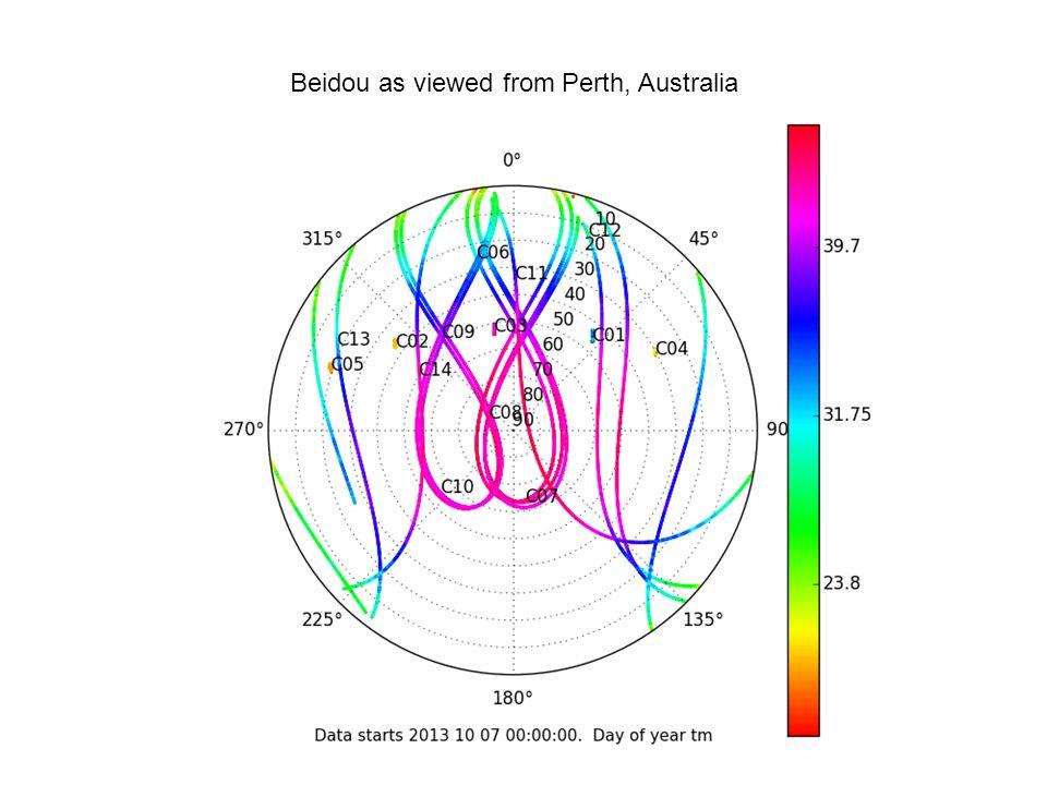 Beidou as viewed from Perth, Australia