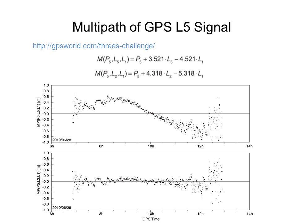 Multipath of GPS L5 Signal