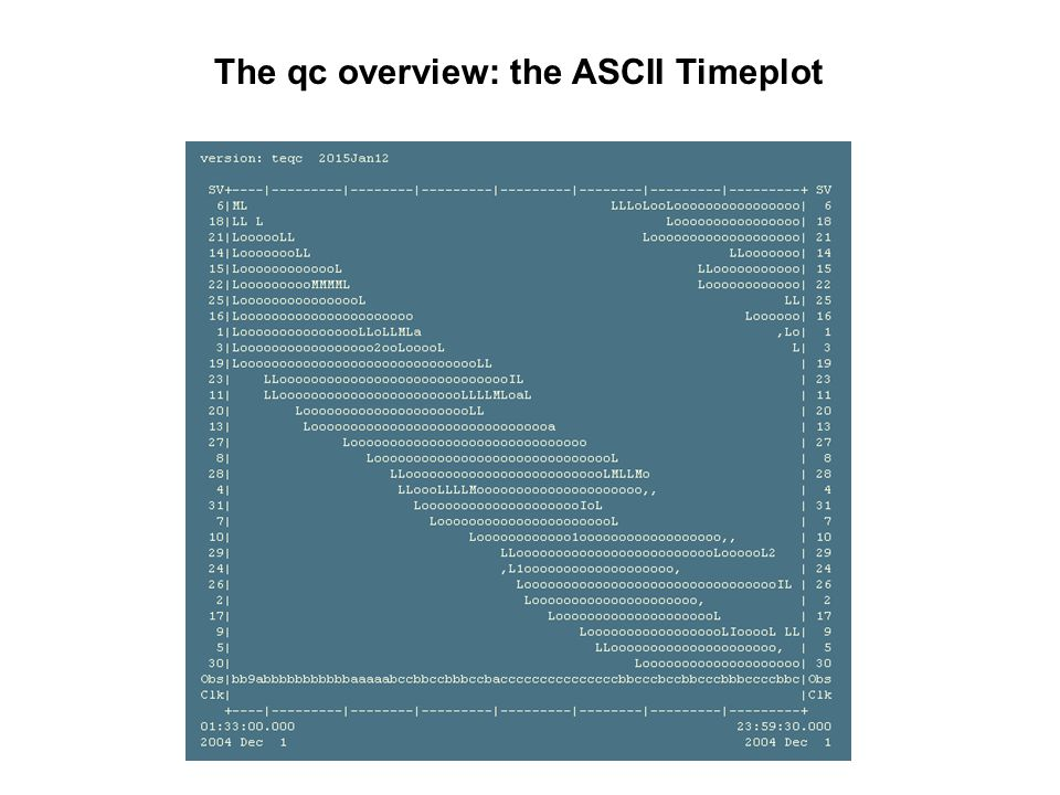 The qc overview: the ASCII Timeplot