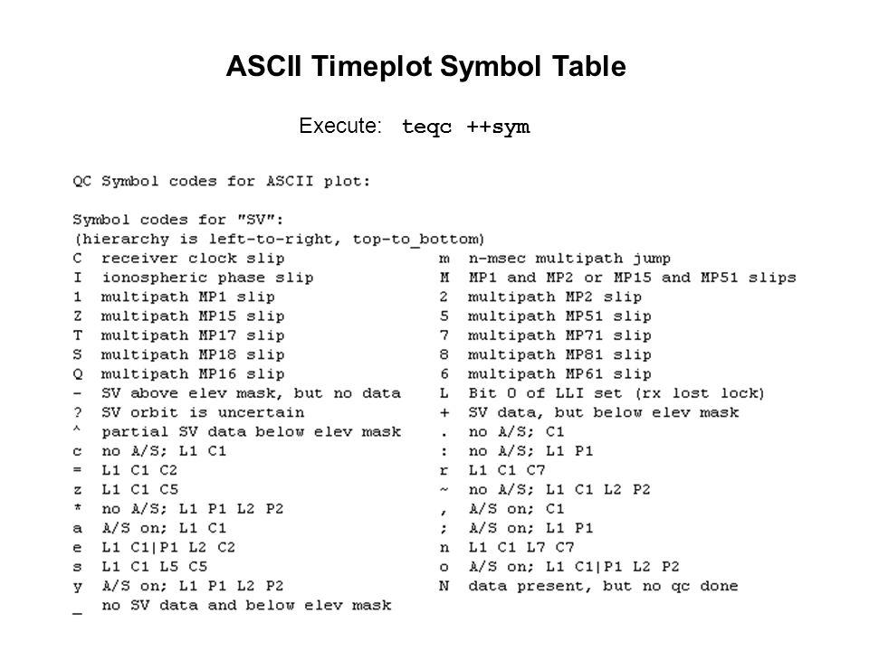 ASCII Timeplot Symbol Table