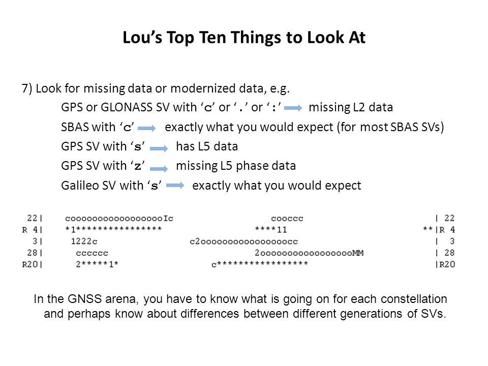 Lou's Top Ten Things to Look At