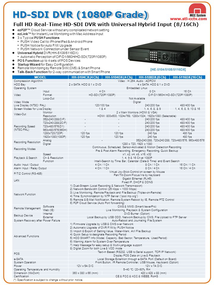 HD-SDI DVR (1080P Grade) Full HD Real-Time HD-SDI DVR with Universal Hybrid Input (8/16Ch)
