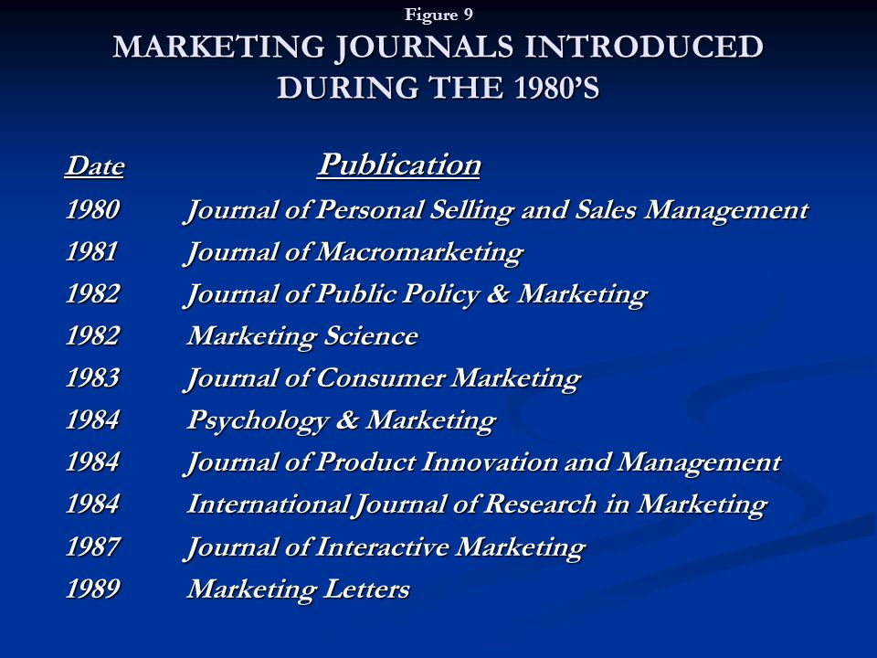 Figure 9 MARKETING JOURNALS INTRODUCED DURING THE 1980'S