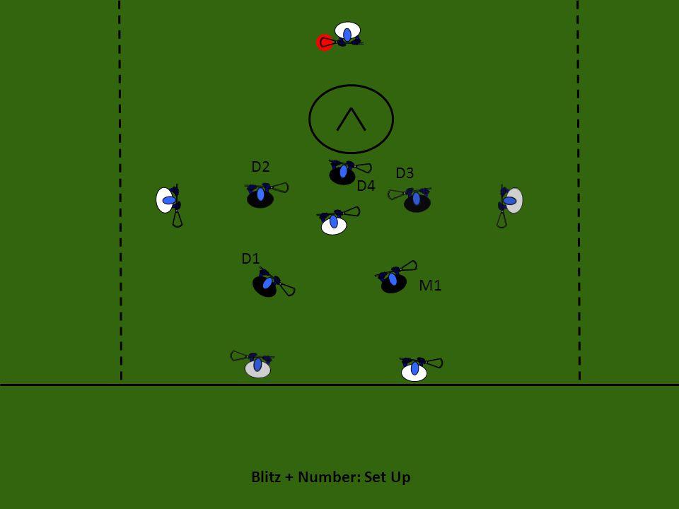 D2 D3 D4 D1 M1 Blitz + Number: Set Up