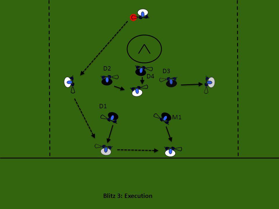 D2 D3 D4 D1 M1 Blitz 3: Execution