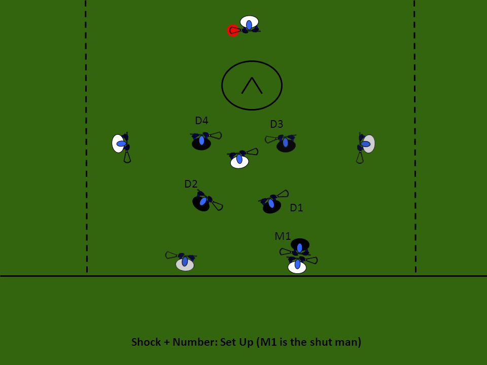 D4 D3 D2 D1 M1 Shock + Number: Set Up (M1 is the shut man)