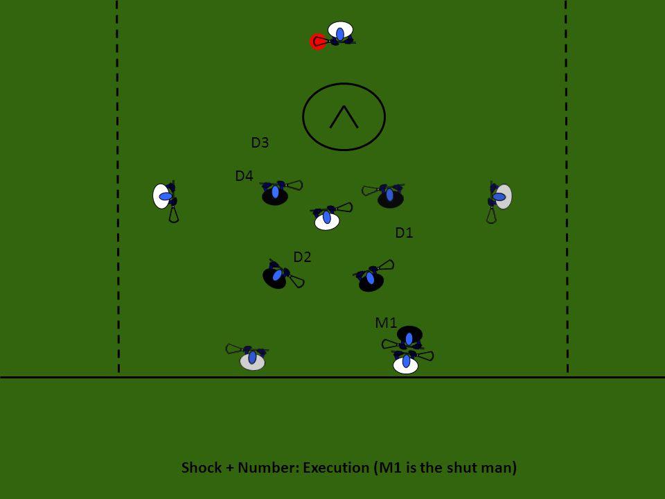 D3 D4 D1 D2 M1 Shock + Number: Execution (M1 is the shut man)