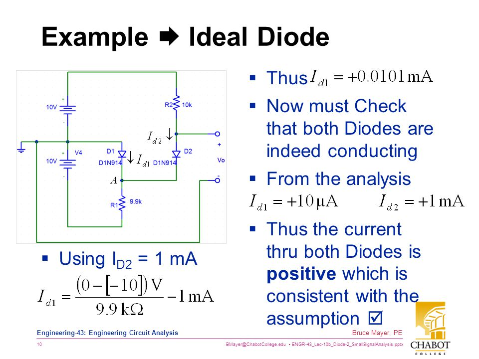 Example  Ideal Diode Thus