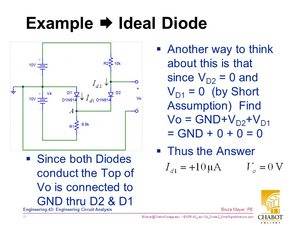 Example  Ideal Diode