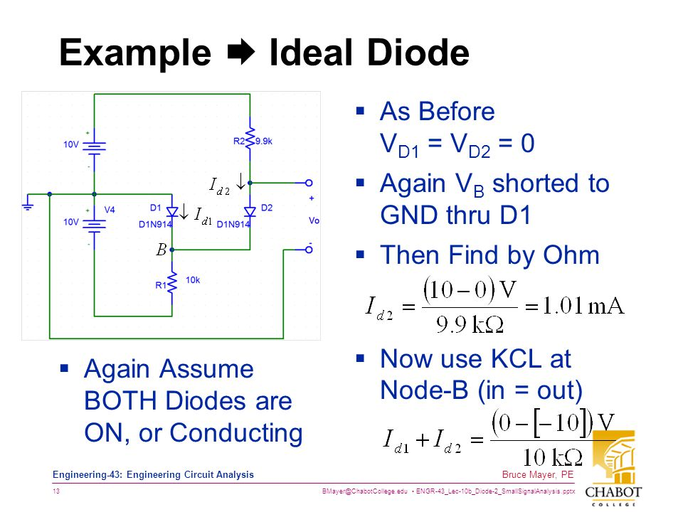 Example  Ideal Diode As Before VD1 = VD2 = 0