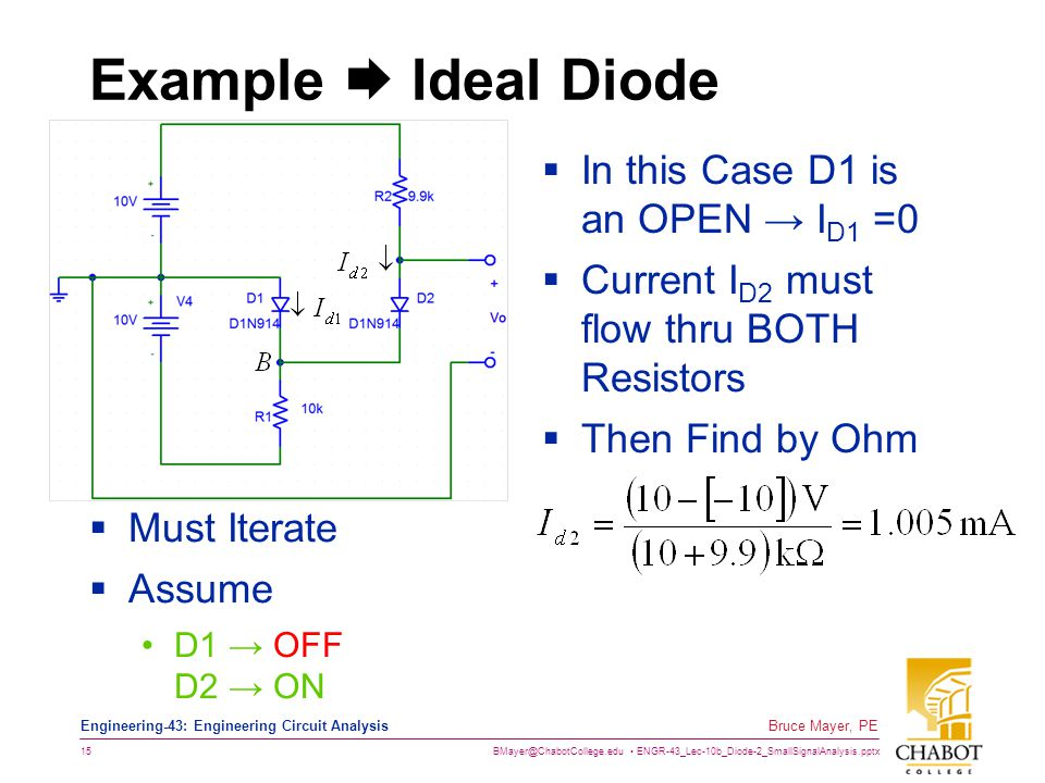Example  Ideal Diode In this Case D1 is an OPEN → ID1 =0