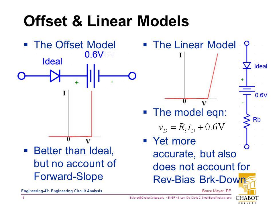 Offset & Linear Models The Offset Model