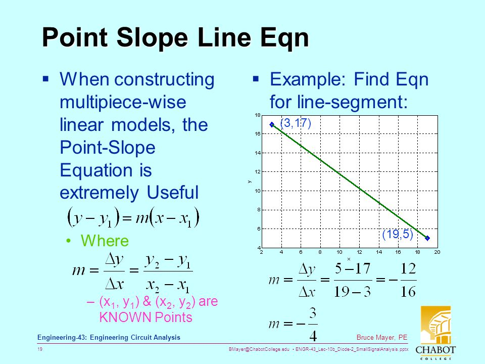 Point Slope Line Eqn When constructing multipiece-wise linear models, the Point-Slope Equation is extremely Useful.