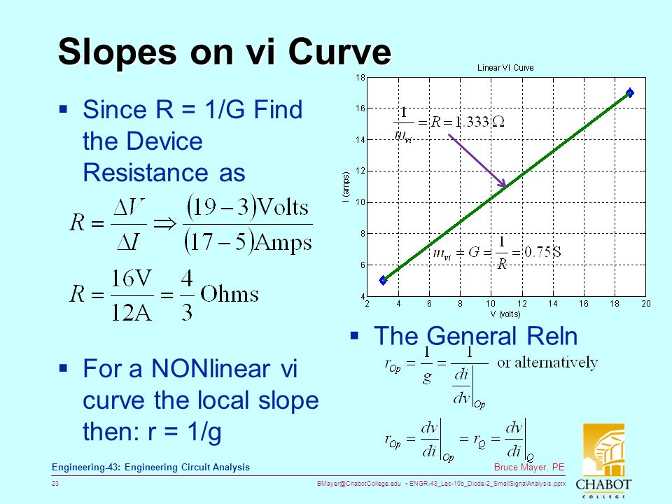 Slopes on vi Curve Since R = 1/G Find the Device Resistance as