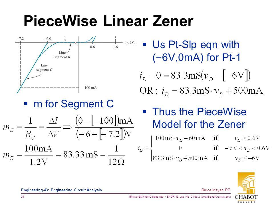 PieceWise Linear Zener