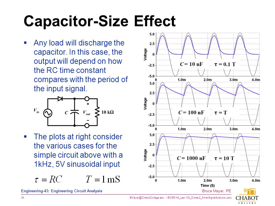 Capacitor-Size Effect