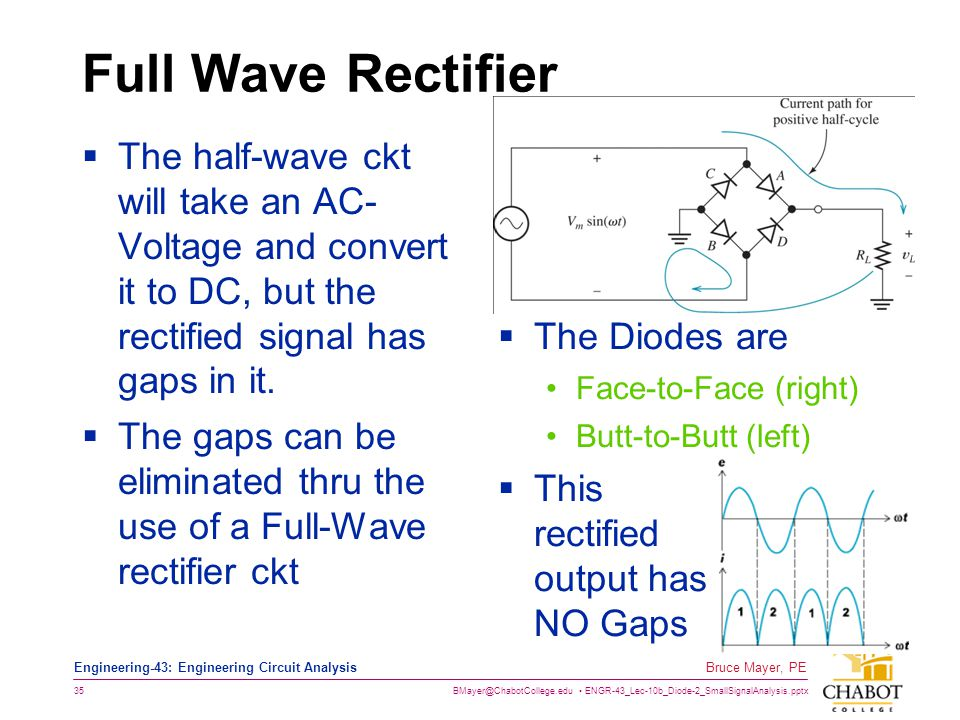 Full Wave Rectifier The half-wave ckt will take an AC-Voltage and convert it to DC, but the rectified signal has gaps in it.