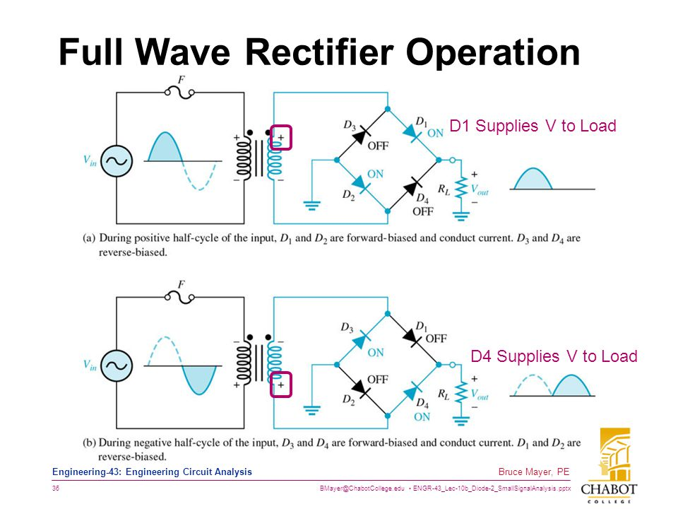 Full Wave Rectifier Operation