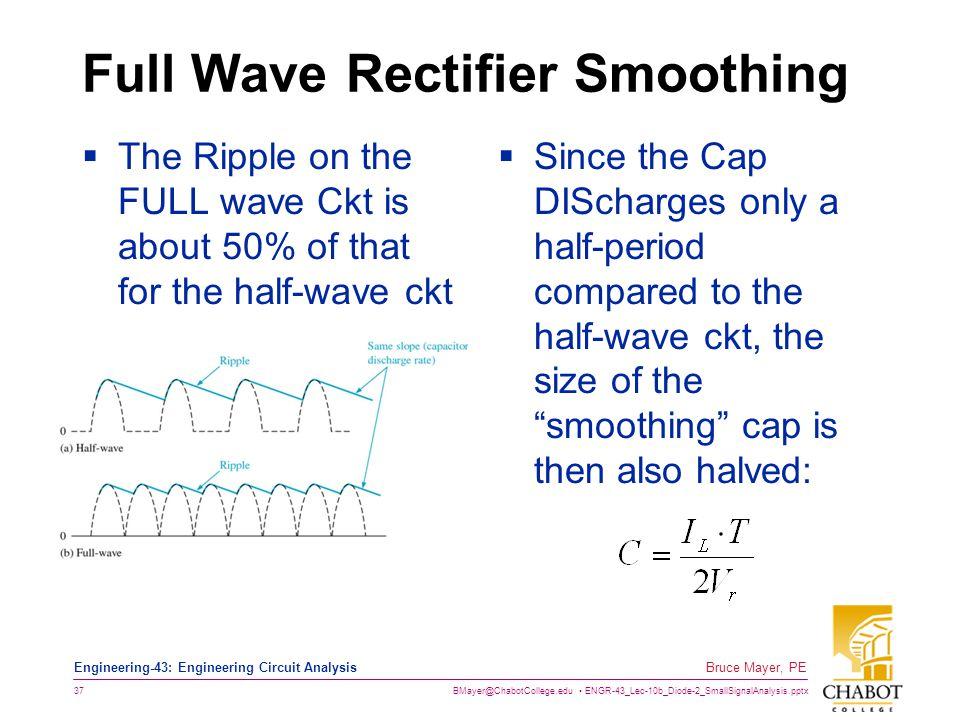 Full Wave Rectifier Smoothing
