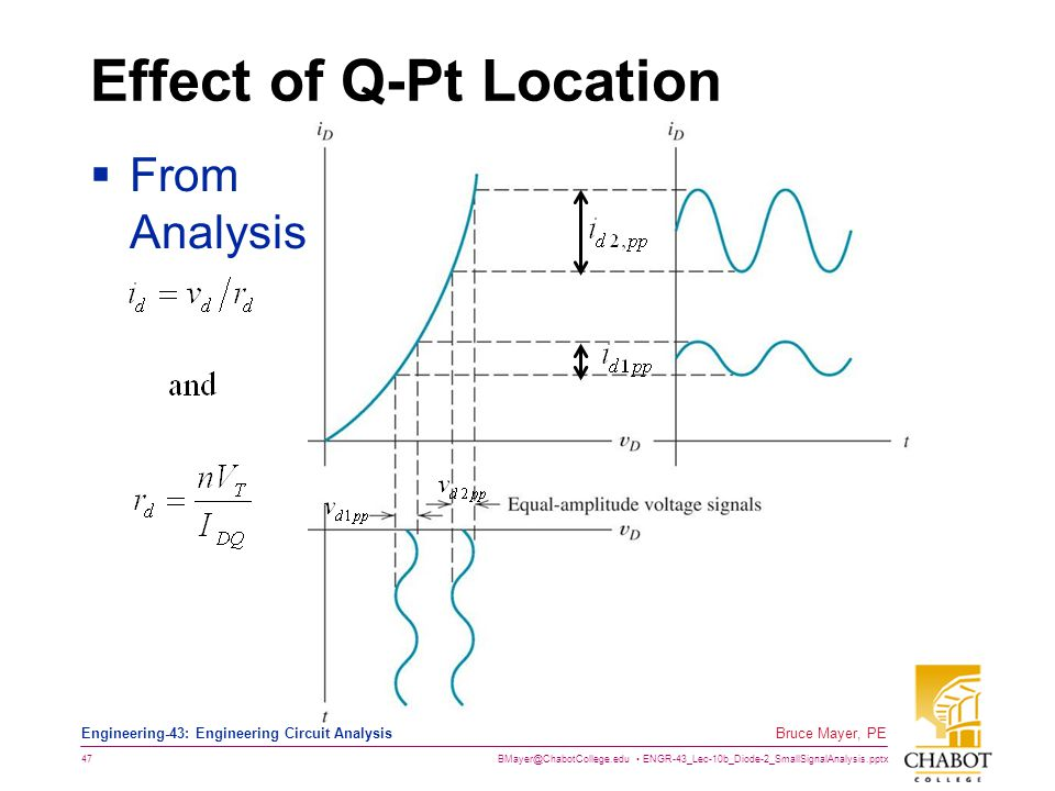 Effect of Q-Pt Location