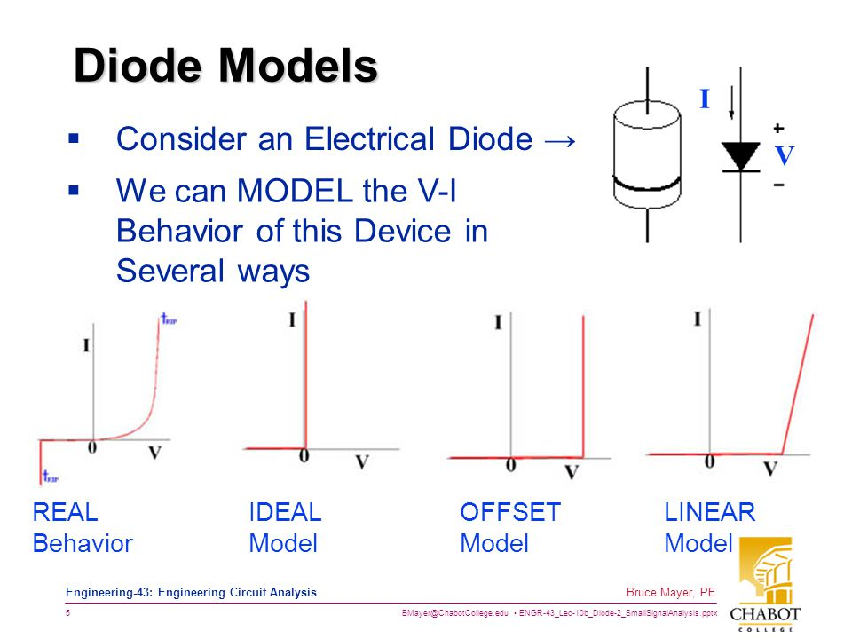 Diode Models Consider an Electrical Diode →