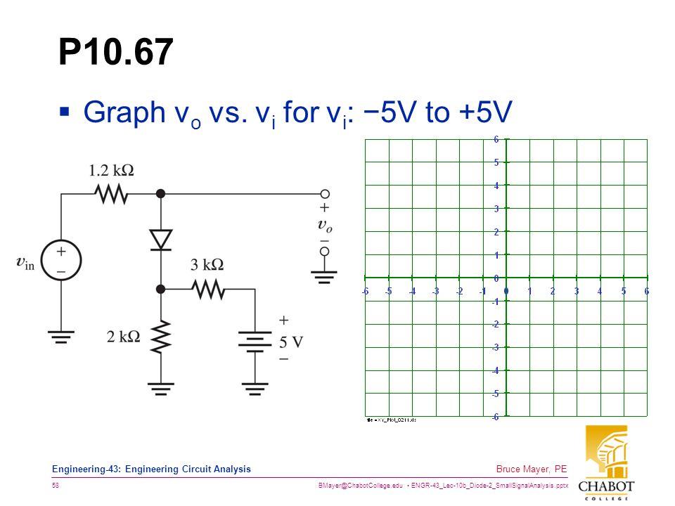 P10.67 Graph vo vs. vi for vi: −5V to +5V