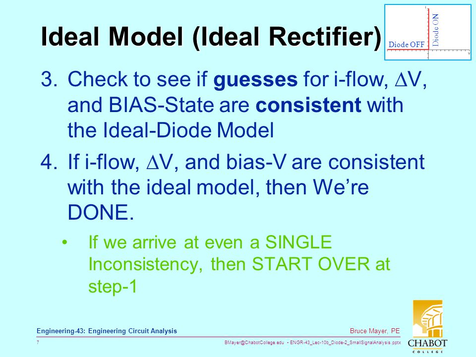 Ideal Model (Ideal Rectifier)