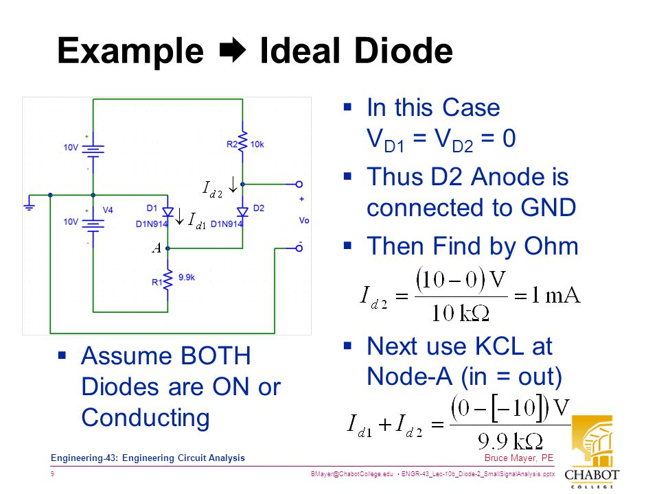 Example  Ideal Diode In this Case VD1 = VD2 = 0
