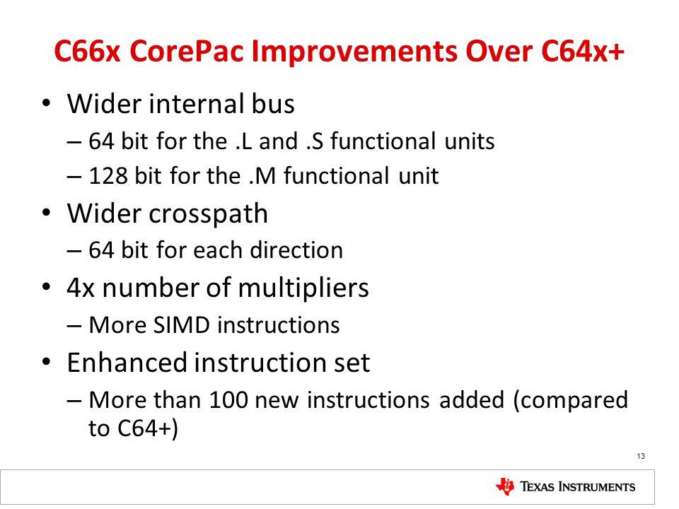 C66x CorePac Improvements Over C64x+