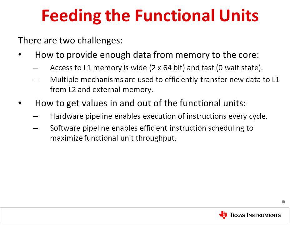Feeding the Functional Units