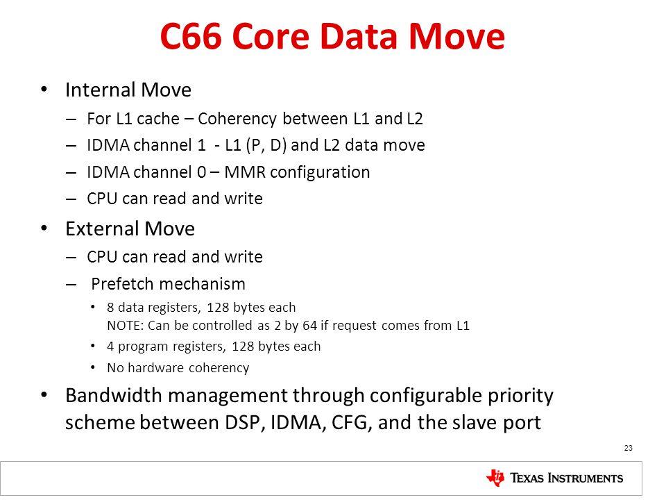 C66 Core Data Move Internal Move External Move