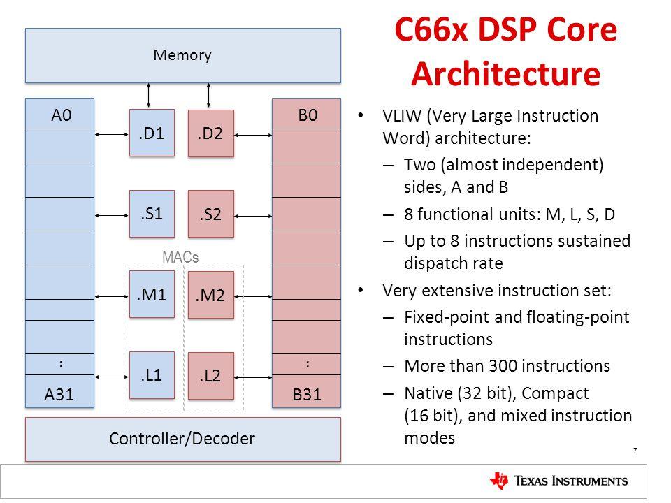 C66x DSP Core Architecture