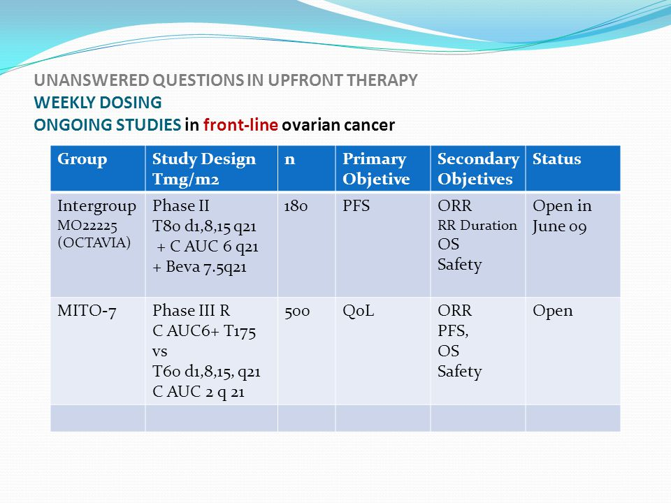 UNANSWERED QUESTIONS IN UPFRONT THERAPY WEEKLY DOSING ONGOING STUDIES in front-line ovarian cancer