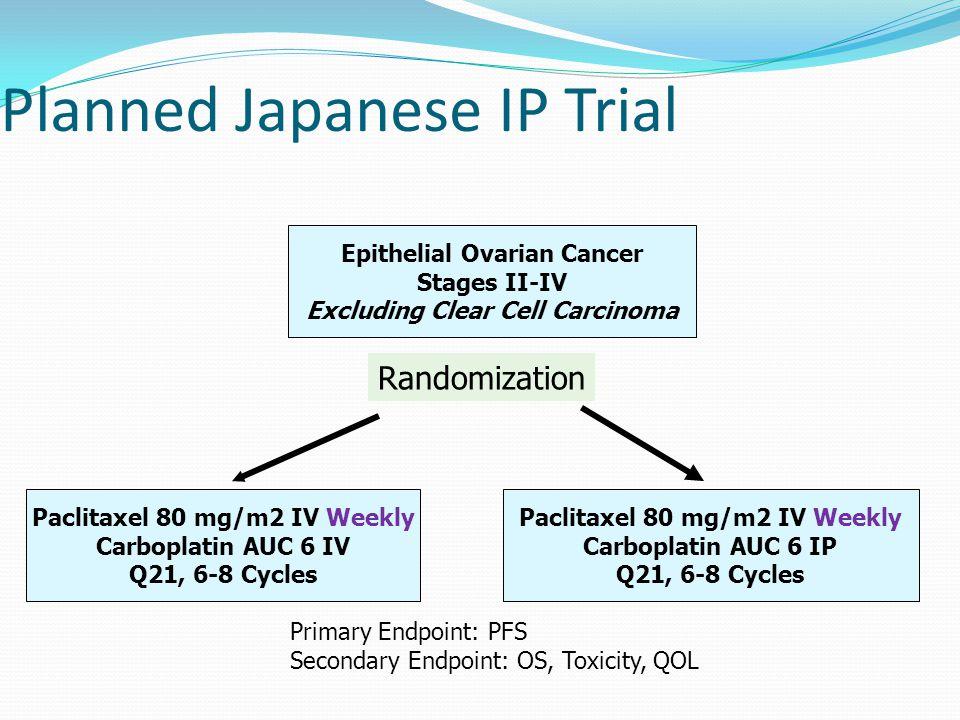 Planned Japanese IP Trial
