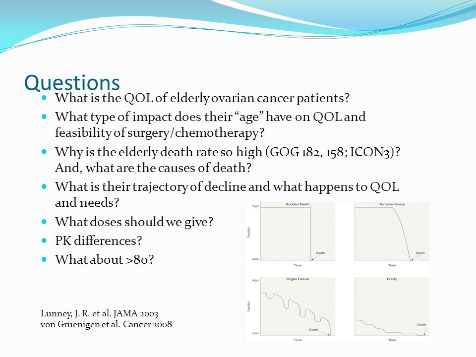Questions What is the QOL of elderly ovarian cancer patients