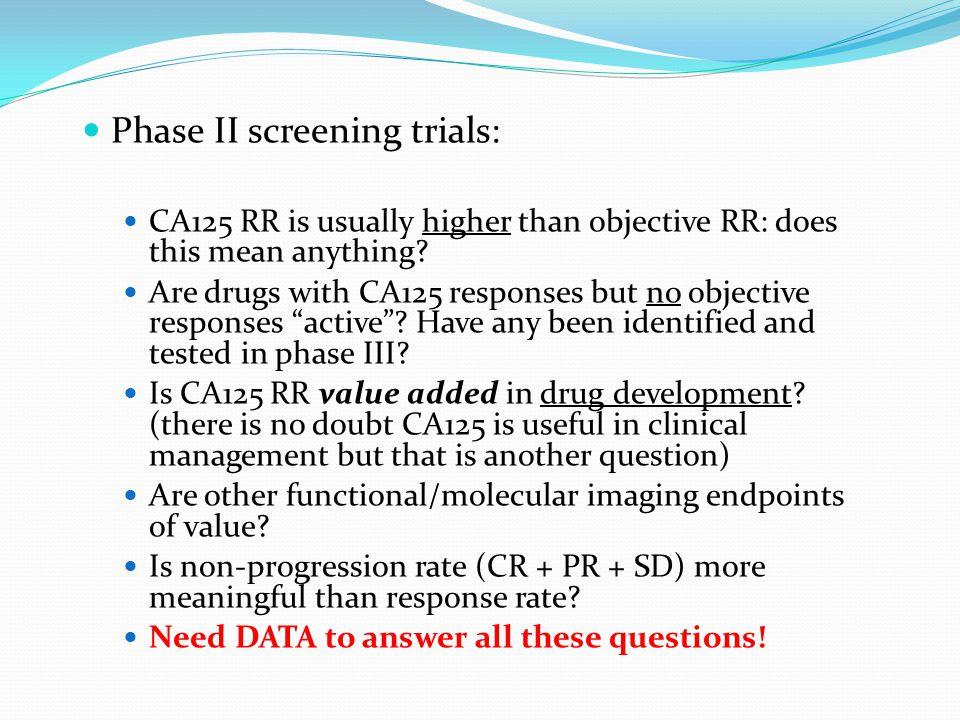 Phase II screening trials: