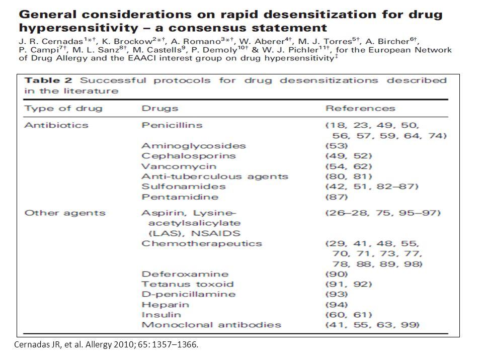 Cernadas JR, et al. Allergy 2010; 65: 1357–1366.